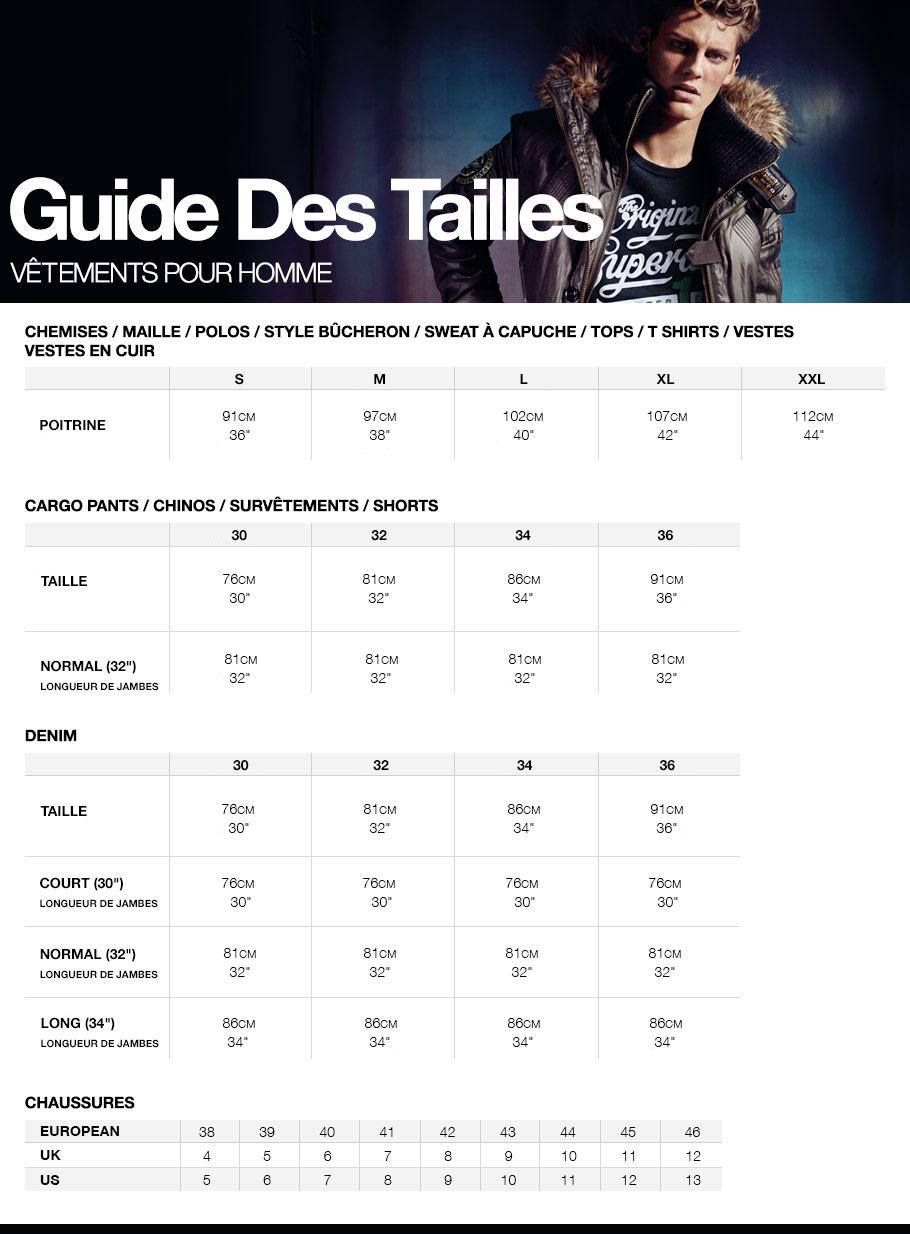 guide faqs: